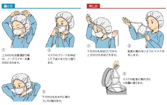 マスク 定義 サージカル
